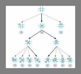 Heuristics a Paradigm Trap?